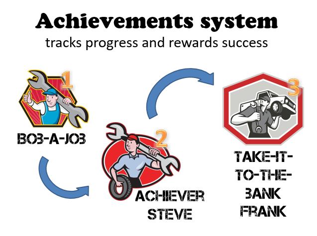 keepontruckin_achievements