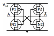 Fig2. The core of an SRAM cell with two CMOS inverters, cross-coupled.